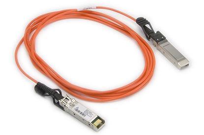 Voorbeeld AOC kabel